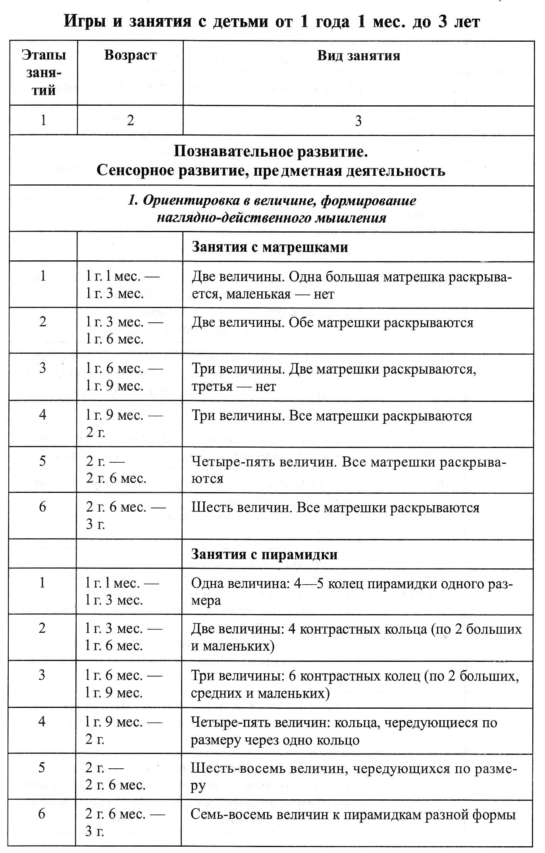 бланк протокола психологического обследования